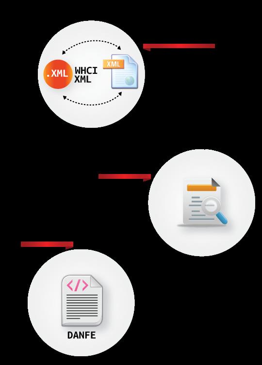Sistema WHCI XML COMPRAS